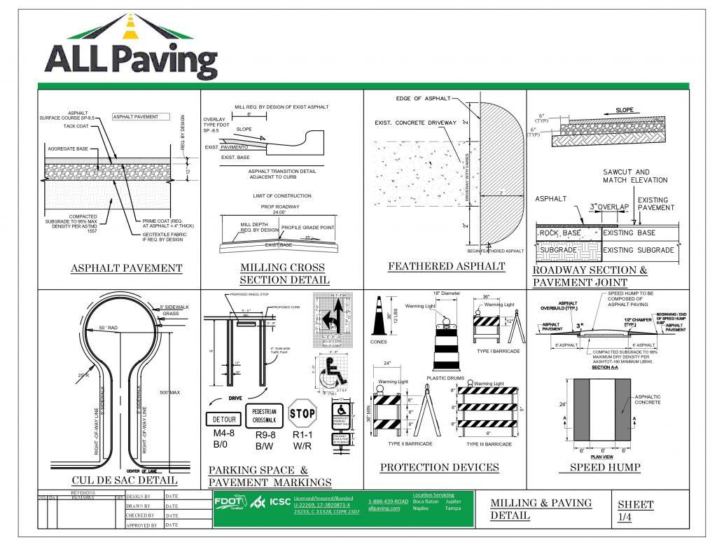 Asphalt Milling and Paving Engineering Details